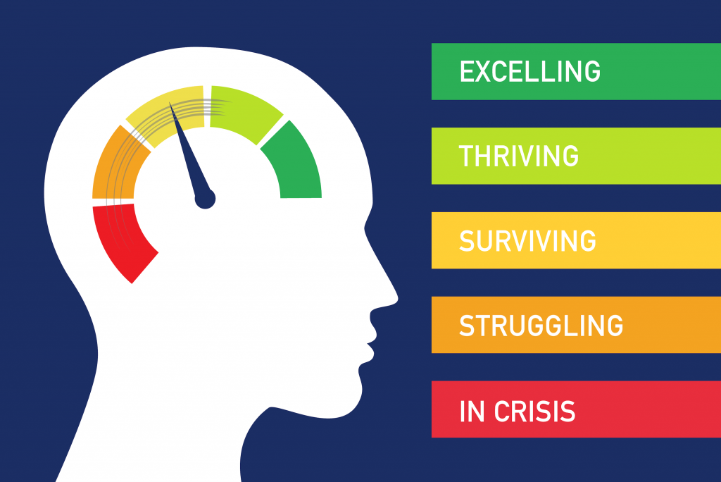The Continuum of Mental Health Head