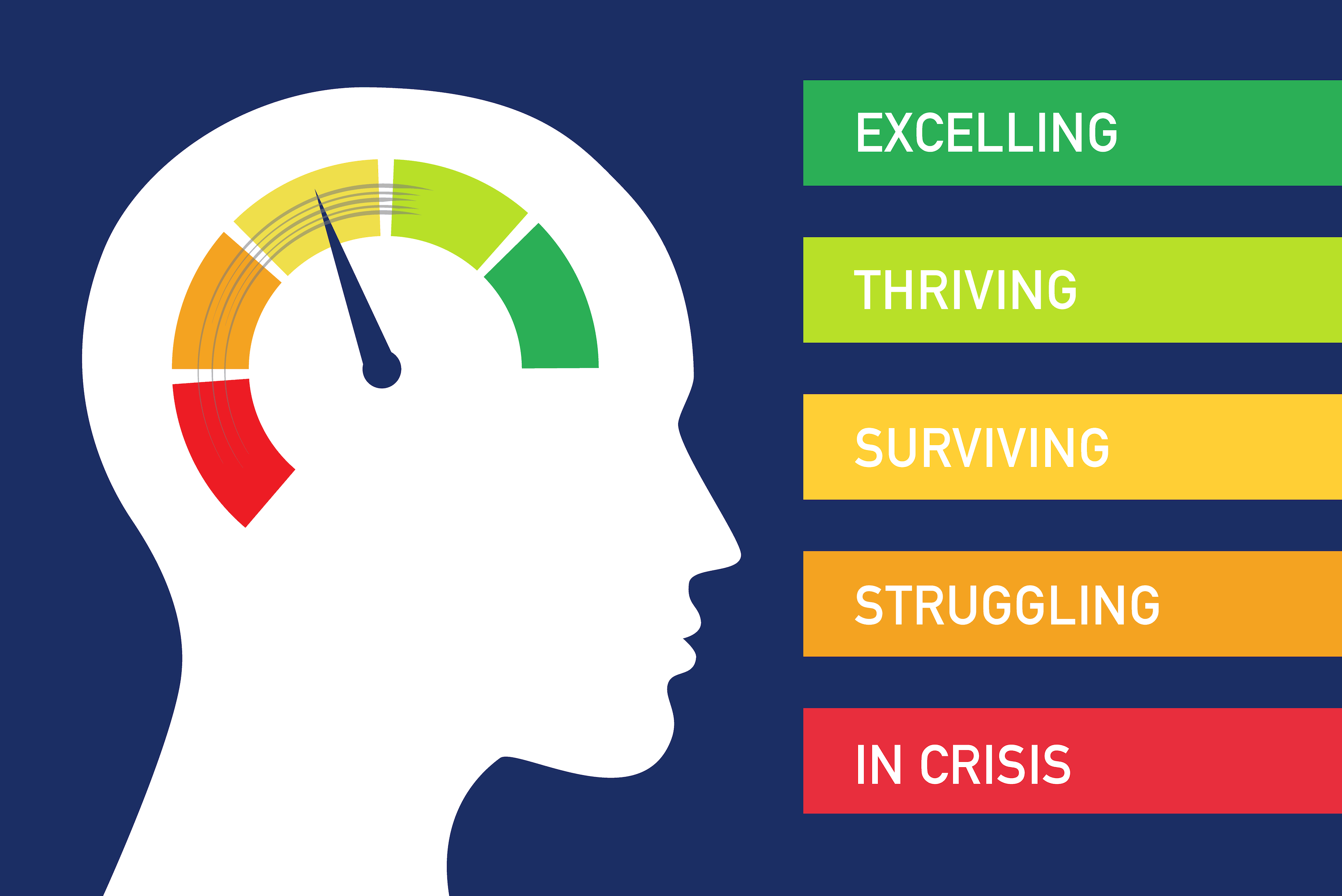The Mental Health Continuum is a Better Model for Mental Health | Delphis  Learning